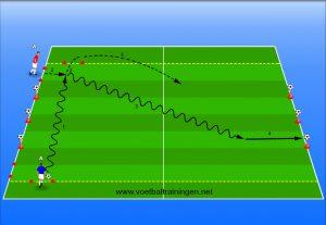 1vs1-duel-met-snelheid-en-traptechniek