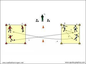 3 passen spel over 2 vierkanten WIT