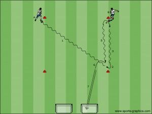 afwerking tijdens de voetbaltraining