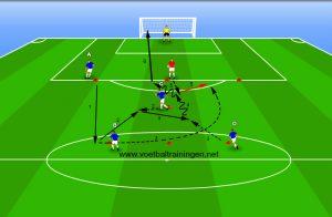 afwerkingsoefening-aanvallend-compartiment-met-overlapping
