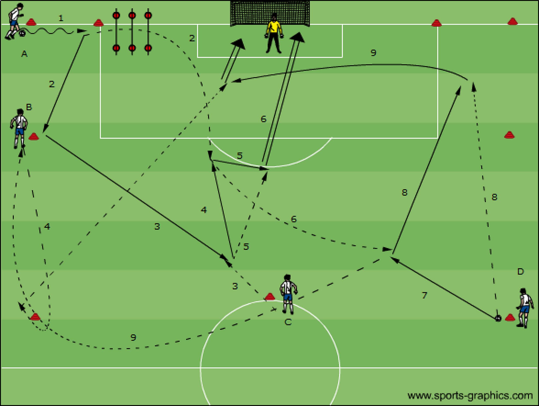 Conditionele oefening op de voetbaltraining