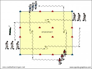 Formatie Stop-Start Wit