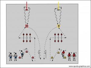 Loopcoördinatie + dribbel