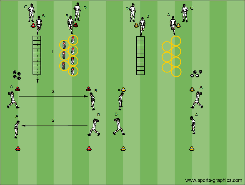 Voetbal oefeningen spelvorm