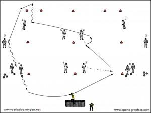 Opwarming - Opbouwzone beheersen - diagonale passing WIT
