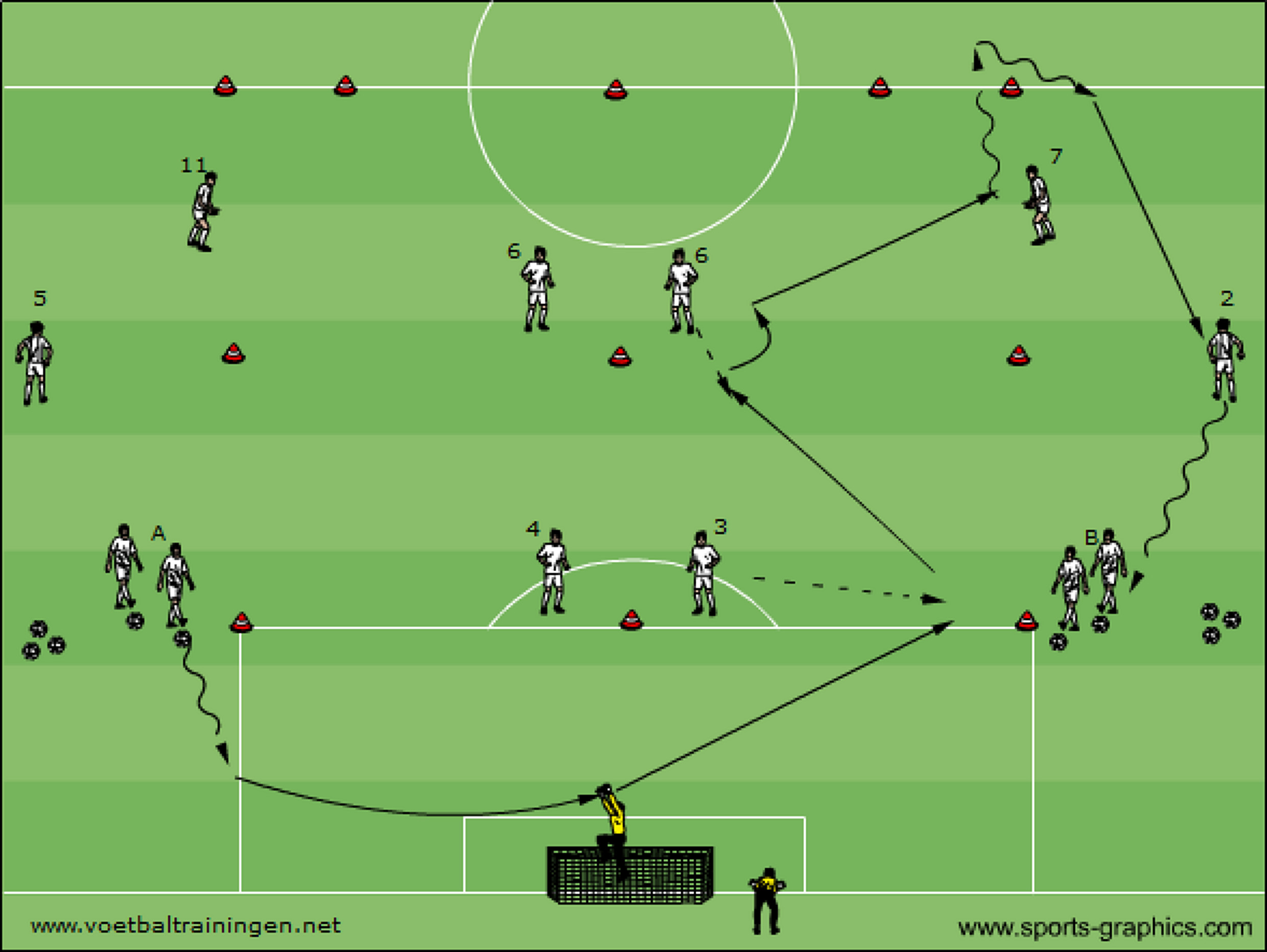 Opwarming - opbouwzone beheersen - in-out passing