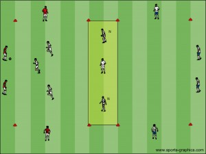 voetbaloefeningen: positiespel