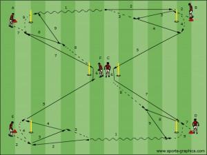 pasvorm van de voetbaltraining
