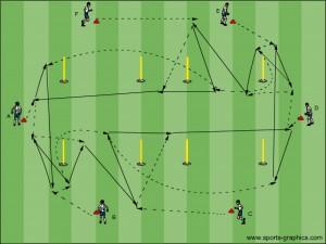 Pasvorm in bovenbouw voetbaltraining