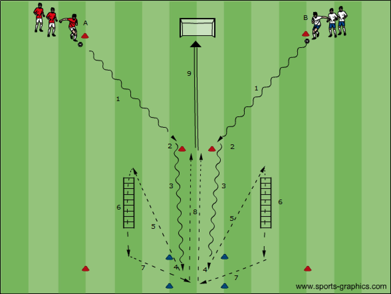 voetbaltraining speeddrill