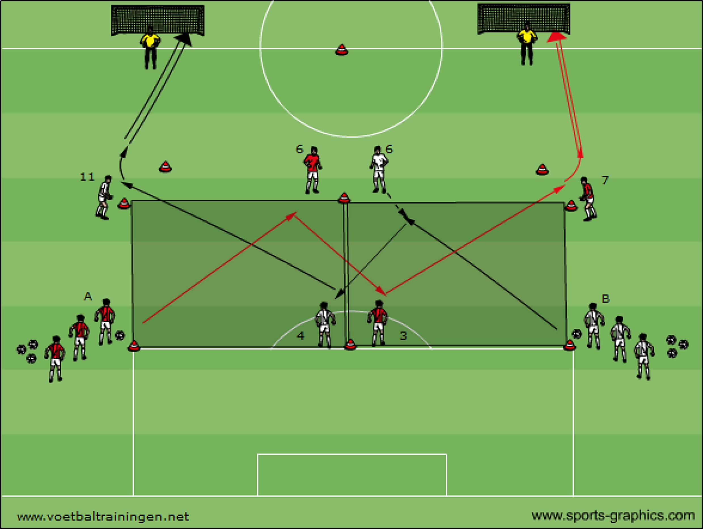 Tv1 Diagonale pas