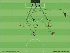 afwerkingsoefening, trappen links, rechts en koppen
