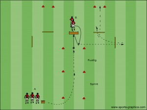 loopcoördinatie op de voetbaltraining 1