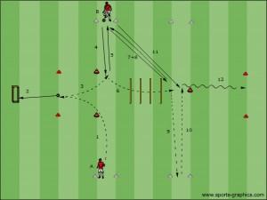 loopcoördinatie op de voetbaltraining 2