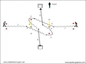 reactiespel met kleuren en bewegingen wit
