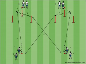 voetbaloefening 1