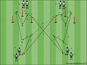 voetbaloefening 3