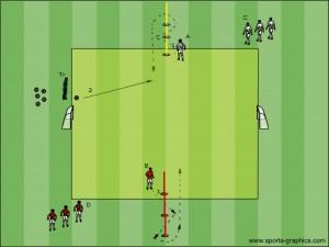 wendbaarheidsoefening en duel