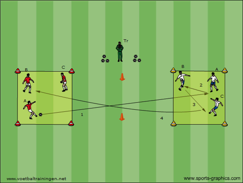 3 passen spel over 2 vierkanten