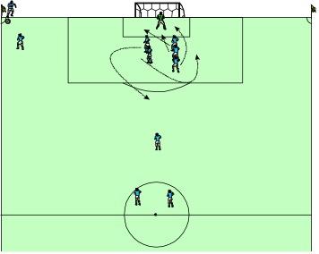 voetbaltraining stilstaande fases