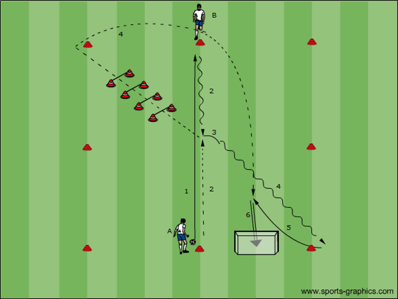 voetbaloefeningen