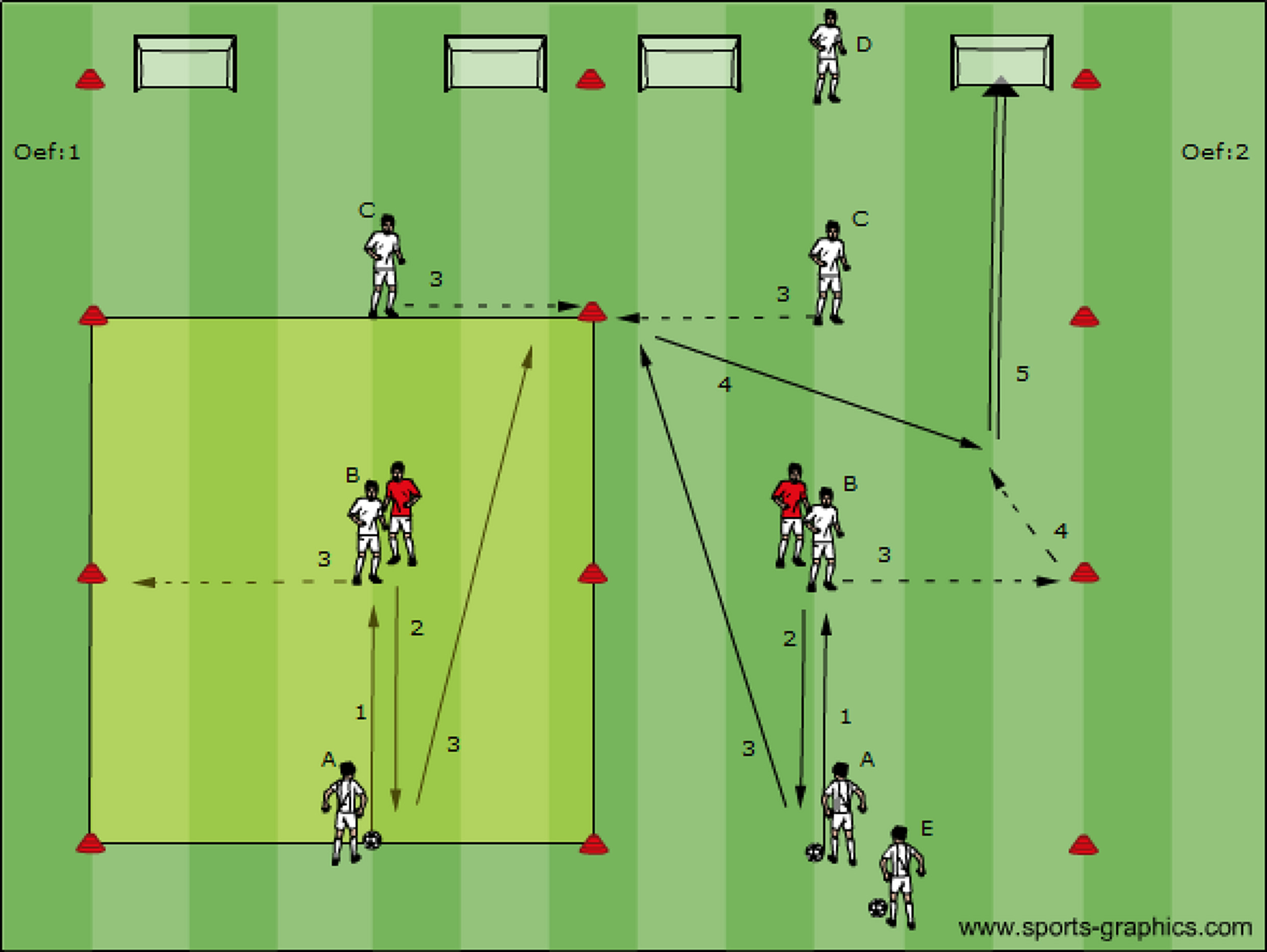 One touch passing
