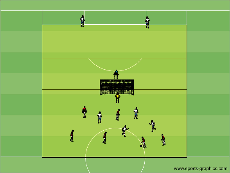 partijvorm in de voetbaloefeningen