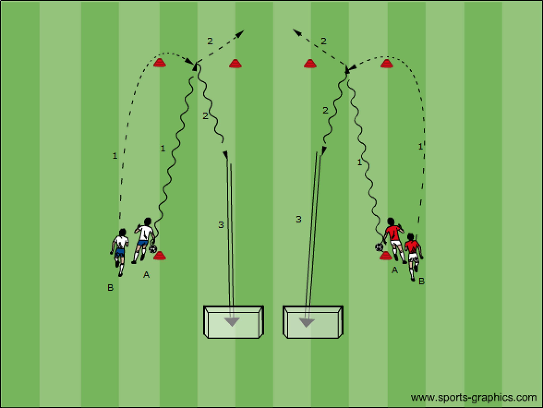 voetbaloefeningen speeddrill